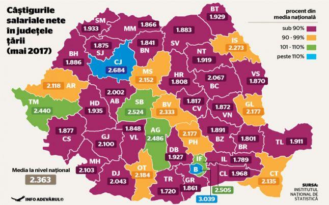 Harta Salariilor Din Romania Radio Romania Reșița